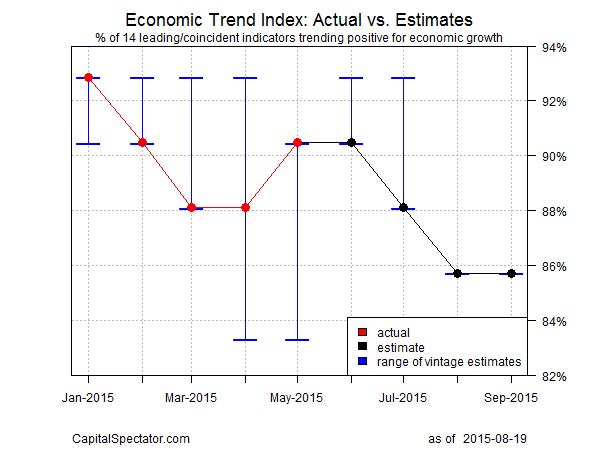 eti.f.chart.2015-08-18